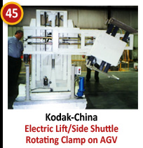 Kodak-China - Electric Lift/Side Shuttle Rotating Clamp on AGV